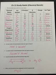 100 ionic bonding worksheet key chemistry unit 6 worksheet