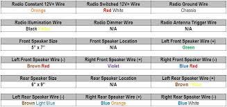 ford escort radio wiring diagram