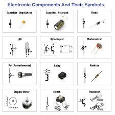 25 unique electronics components ideas on pinterest basic