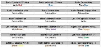 2010 ford edge car stereo wiring diagram radiobuzz48 com