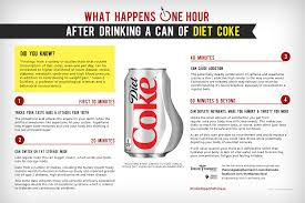 diet coke exposed what happens one hour after drinking diet coke