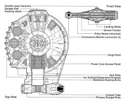 star wars ship floor plans i built the outrider from shadows of the empire with just the