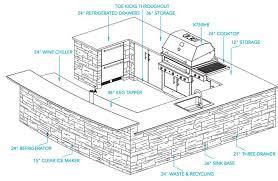 designing an outdoor kitchen outdoor kitchen designs luxury outdoor kitchen plans kalamazoo