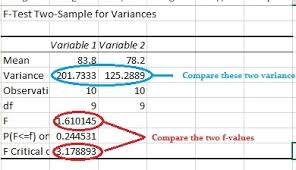 how to make anova table in excel f test simple definition step by step exles run by hand excel