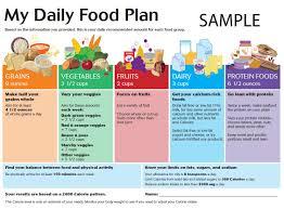 2500 Calorie Vegetarian Diet Plan Galexcity Ru