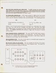 retro synth ads moog modular system i ii and iii