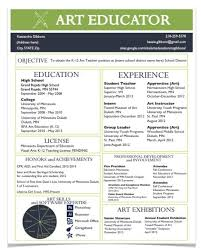dental hygienist resume modern fonts exles a resume for the modern art teacher art ed pinterest modern