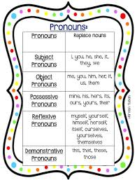 pronouns pack sneak peak for 2nd 4th grade includes subject