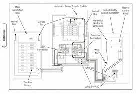 rv ats wiring diagram wiring diagrams