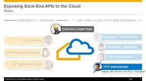 sap ux tutorial week 2 unit 4 creating an sap fiori launchpad in the cloud