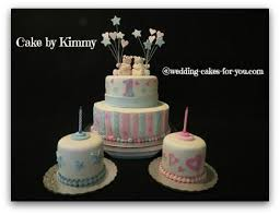 Cake Decorating Pictures From Decorators And Bakers Around The World