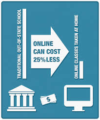 how to do an online class 25 faqs about online college classesandcareers