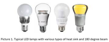 the next generation of led filament bulbs ledinside