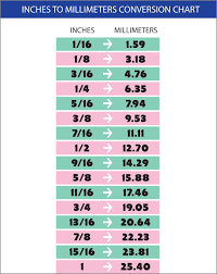 Inches To Mm Conversion Chart Printable Printable Maps