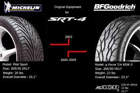 toyota wheel size the wheel tire tech thread dodge srt forum