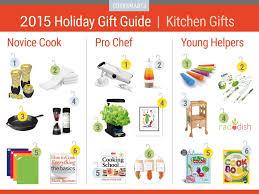 kitchen gift ideas kitchen gift ideas dollar tree christmas gift