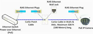 diagrams networking cable wiring diagram free wiring