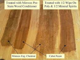maple wood stain plans free download cheap66fhz