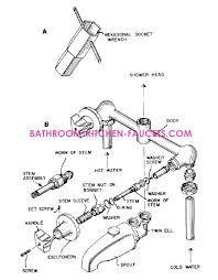 extraordinary shower faucet valve bath tub shower faucet repair