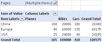 consolidate multiple worksheets into one pivottable excel