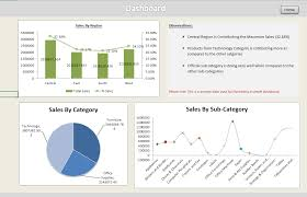 Dynamic Dashboard Template In Excel Creating Dashboards In Excel Dashboard Creation Sales Data
