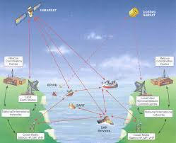 Radio Training Courses Marine Gmdss General Operation Course Goc Amsa Approved