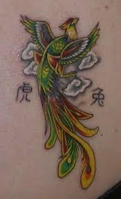 Transformation Tattoo Ideas Tattoo Ideas Symbols Of Growth Change New Beginnings Tatring