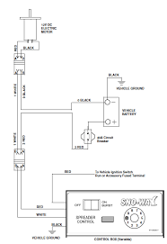 fisher 500 salt spreader wiring diagram fisher wiring diagrams