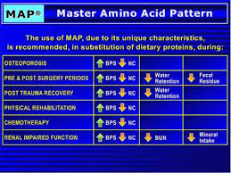 master amino acid pattern purium master amino acid pattern map presentation part 2