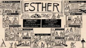 rightnow media post how to read esther