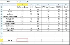 excel 2010 tutorial for beginners 10 microsoft excel 2010 tutorial for beginners pdf ms office excel