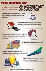 32 best cpa images on pinterest cpa exam accounting student and