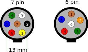 7 way flat wiring diagram 7 way trailer connector diagram wiring