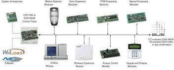 paradox alarm system wiring diagram paradox free wiring diagrams