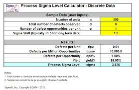 Capability Study Excel Template 28 Capability Study Excel Template Type 1 Gage R Amp R