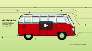 volkswagen van cartoon slagsmålsklubben sponsored by destiny on vimeo