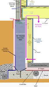 Insulating Basement Walls With Foam Board by Sumptuous Basement Wall Insulation Insulate Walls Using Xps Foam