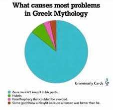 Grammarly Memes - 16 greek mythology memes for the myth enthusiast