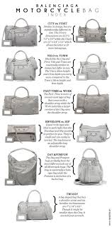 designer bag index balenciaga motorcycle bags hand bag for