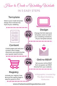 wedding websites registry infographic the best wedding websites