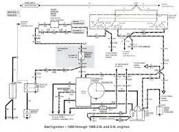 1993 ford ranger wiring diagram ford wiring diagram schematic