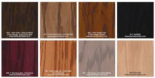 hardwood flooring minneapolis installation sanding