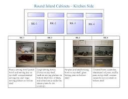 kitchen cabinet contents