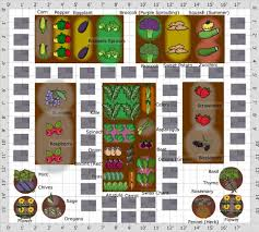 How To Plan A Garden Layout Vegetable Garden Planner For Pc And Mac Desktop Computer The
