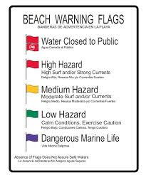 Beach Red Flag Single Red Flag Conditions On Bay County Beaches