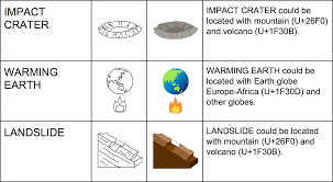 africa map emoji science planets curly hair on unicode agenda