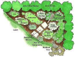 how to design a simple garden plan garden planning hydrangea