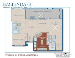 3 bedroom 2 bath apartments for rent in tucson