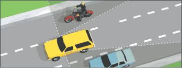 Finding Your Blind Spot In Your Eye California Driver Handbook Visual Search