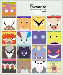 Pokemon Type Meme - pokemon type meme by eksploud on deviantart
